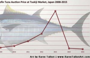 bluefin-tuna-auction-sale-price1